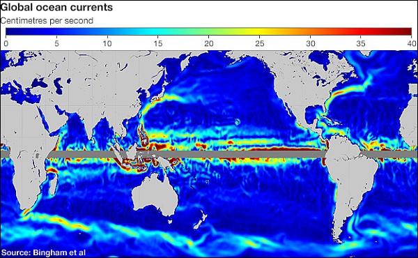 течений Мирового океана